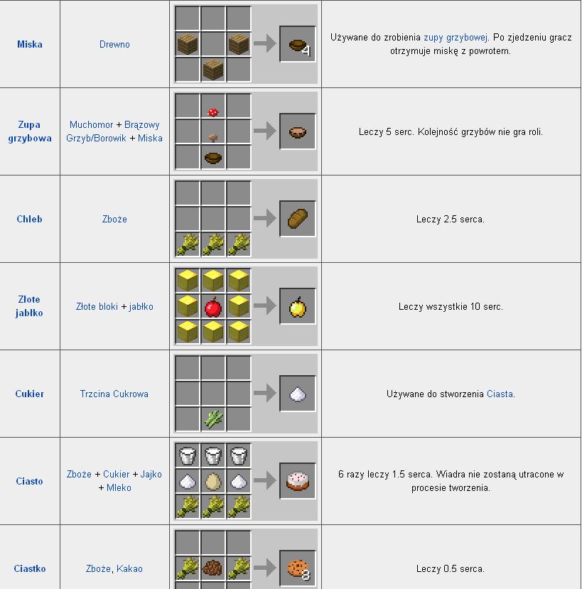 Minecraft рецепты как сделать книгу